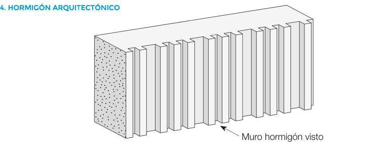 Hormigón Arquitectónico
